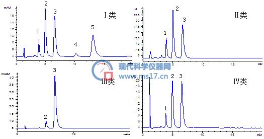 电路 电路图 电子 原理图 525_276