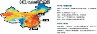 PM2.5空气质量监测方案分析仪器信息网