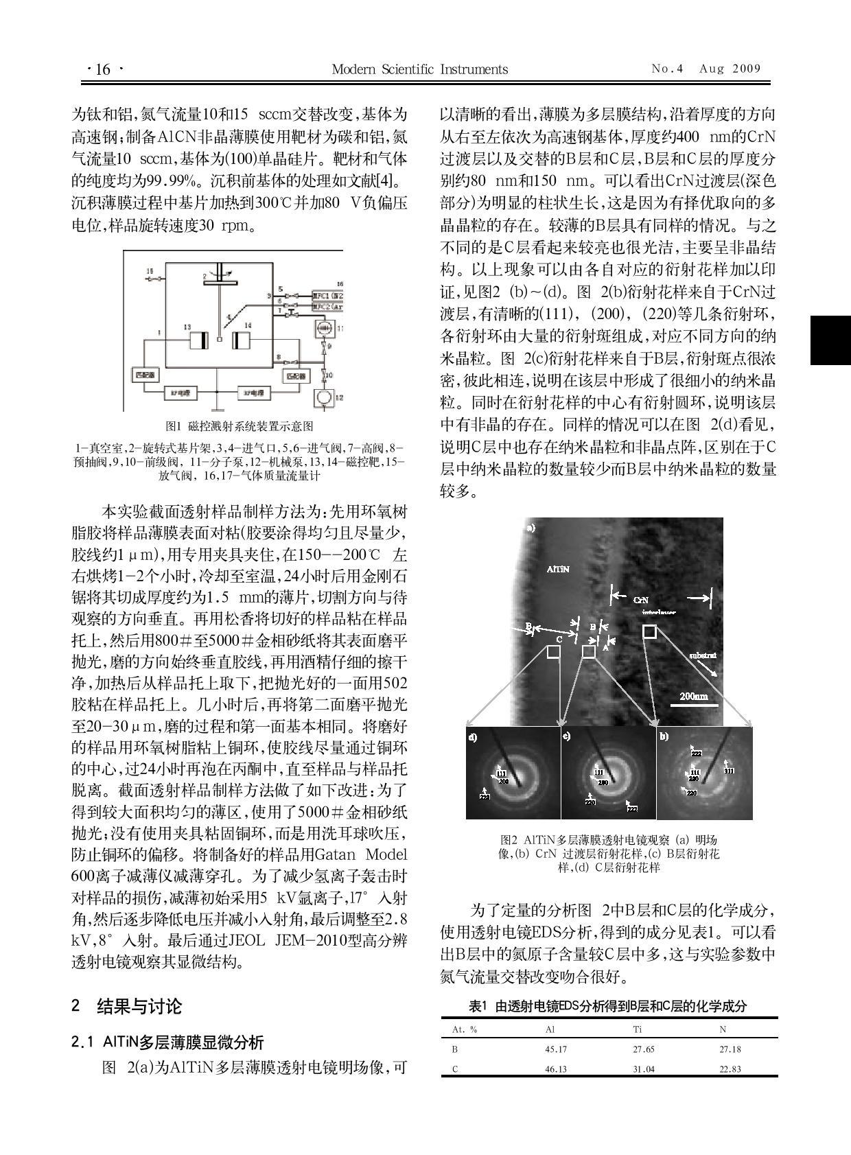 两种陶瓷薄膜的透射电镜研究