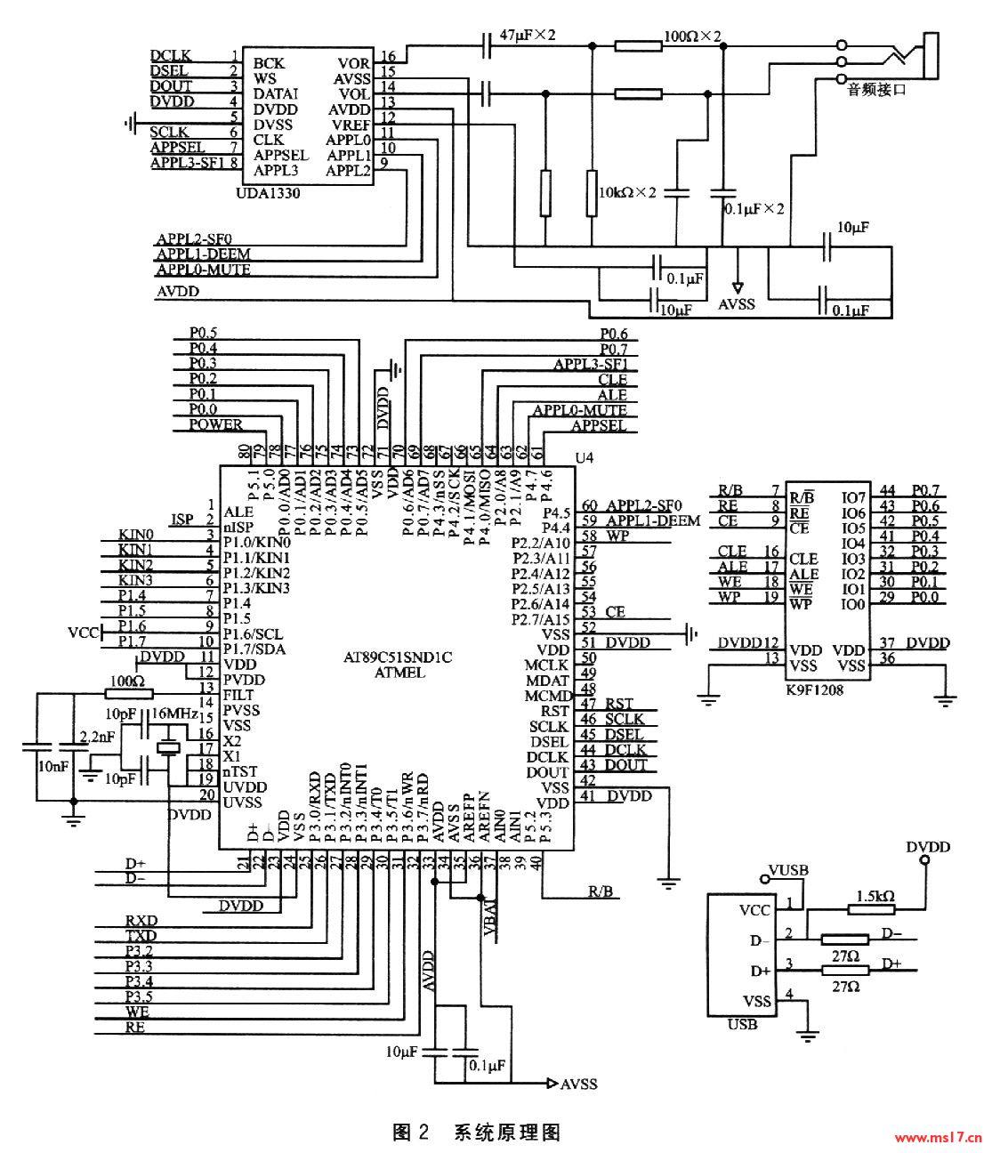 at89c51sndlc芯片内部的解码电路支持mepg i/ii声音格式第三层格式的