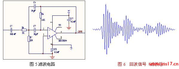 人体软组织超声检测仪的电路设计