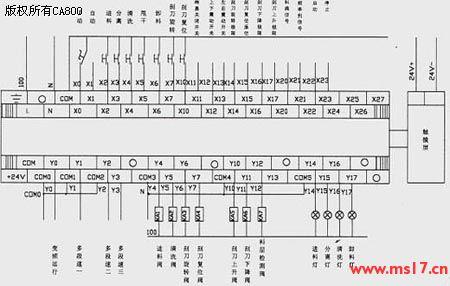 控制系统主回路及变频器外部接线如图3所示